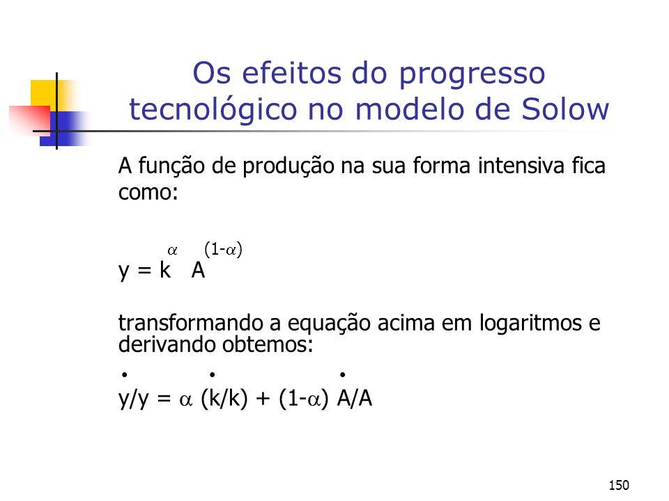 150 Os efeitos do progresso tecnológico no modelo de Solow A função de produção na sua forma intensiva fica como: (1- ) y = k A transformando a equaçã