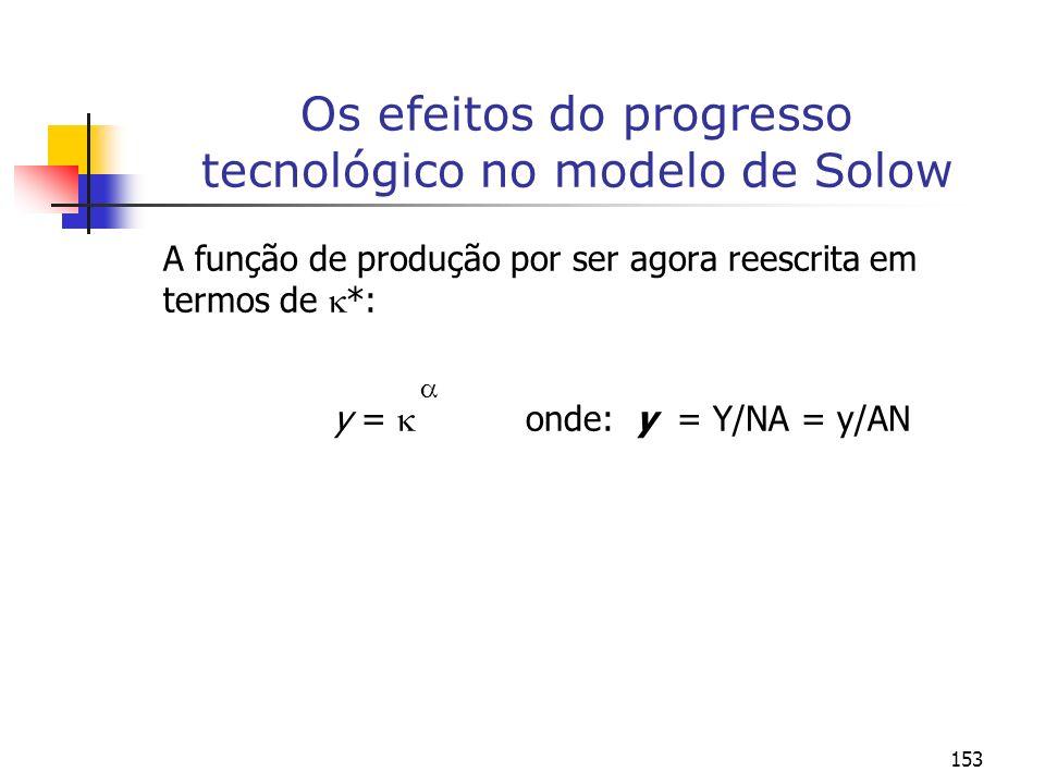 153 Os efeitos do progresso tecnológico no modelo de Solow A função de produção por ser agora reescrita em termos de *: y = onde: y = Y/NA = y/AN