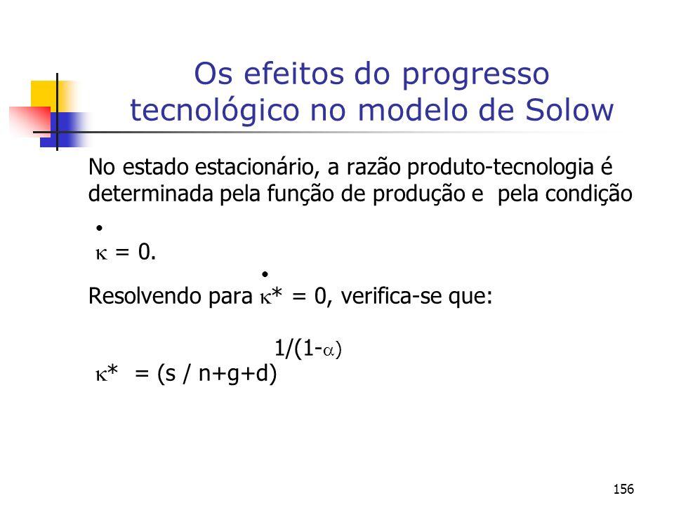 156 Os efeitos do progresso tecnológico no modelo de Solow No estado estacionário, a razão produto-tecnologia é determinada pela função de produção e