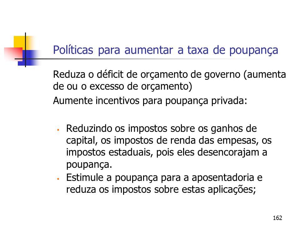162 Políticas para aumentar a taxa de poupança Reduza o déficit de orçamento de governo (aumenta de ou o excesso de orçamento) Aumente incentivos para