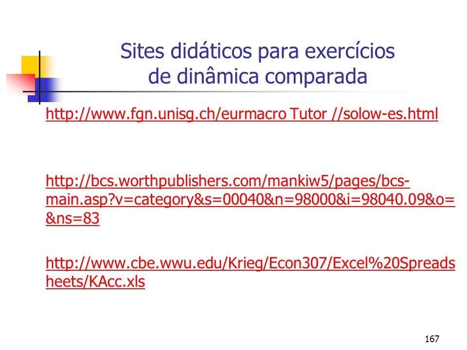 167 Sites didáticos para exercícios de dinâmica comparada http://www.fgn.unisg.ch/eurmacro Tutor //solow-es.html http://bcs.worthpublishers.com/mankiw