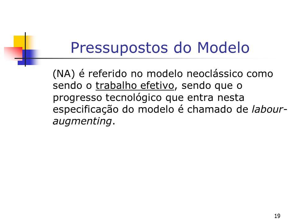 19 Pressupostos do Modelo ( NA) é referido no modelo neoclássico como sendo o trabalho efetivo, sendo que o progresso tecnológico que entra nesta espe