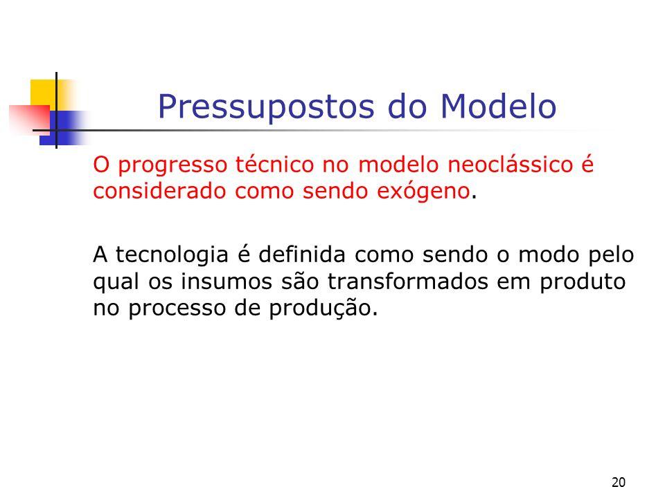 20 Pressupostos do Modelo O progresso técnico no modelo neoclássico é considerado como sendo exógeno. A tecnologia é definida como sendo o modo pelo q
