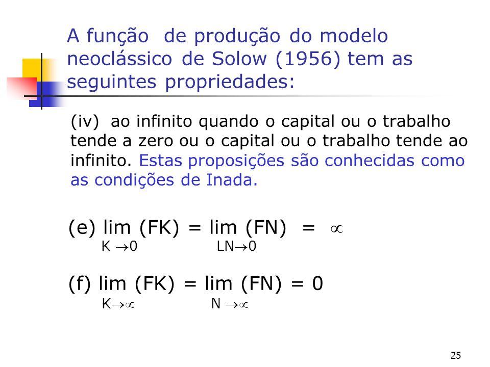 25 A função de produção do modelo neoclássico de Solow (1956) tem as seguintes propriedades: (iv) ao infinito quando o capital ou o trabalho tende a z