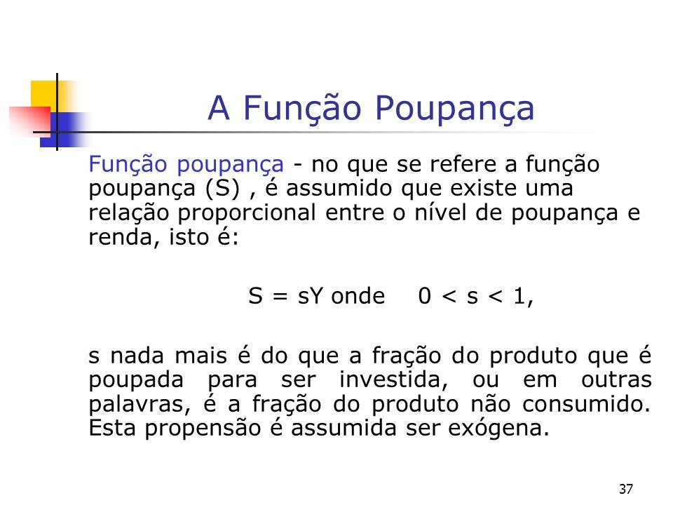 37 A Função Poupança Função poupança - no que se refere a função poupança (S), é assumido que existe uma relação proporcional entre o nível de poupanç