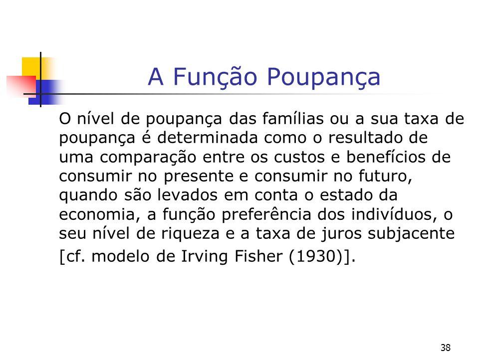38 A Função Poupança O nível de poupança das famílias ou a sua taxa de poupança é determinada como o resultado de uma comparação entre os custos e ben