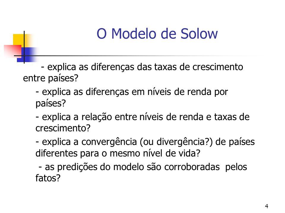 4 O Modelo de Solow - explica as diferenças das taxas de crescimento entre países? - explica as diferenças em níveis de renda por países? - explica a