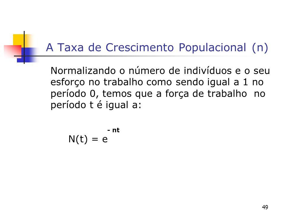49 A Taxa de Crescimento Populacional (n) Normalizando o número de indivíduos e o seu esforço no trabalho como sendo igual a 1 no período 0, temos que