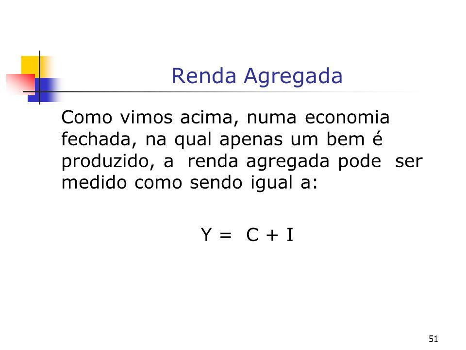 51 Renda Agregada Como vimos acima, numa economia fechada, na qual apenas um bem é produzido, a renda agregada pode ser medido como sendo igual a: Y =