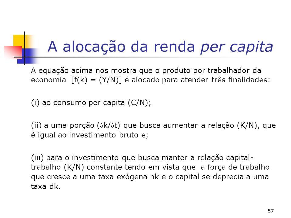 57 A alocação da renda per capita A equação acima nos mostra que o produto por trabalhador da economia [f(k) = (Y/N)] é alocado para atender três fina
