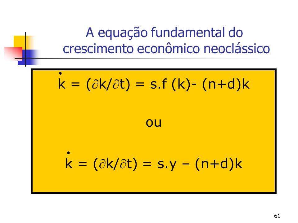 61 A equação fundamental do crescimento econômico neoclássico k = (k/t) = s.f (k)- (n+d)k ou k = (k/t) = s.y – (n+d)k