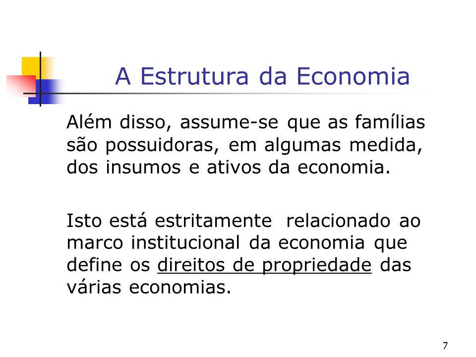 8 A Estrutura da Economia Existem mercados no qual as firmas vendem produtos as famílias e estas, insumos as firmas.