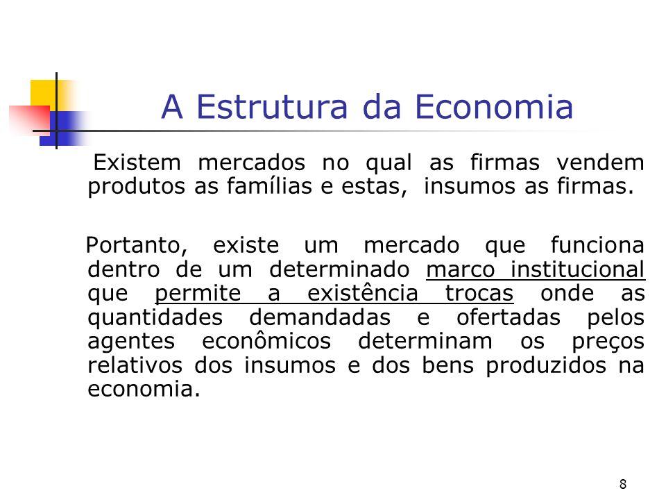 8 A Estrutura da Economia Existem mercados no qual as firmas vendem produtos as famílias e estas, insumos as firmas. Portanto, existe um mercado que f