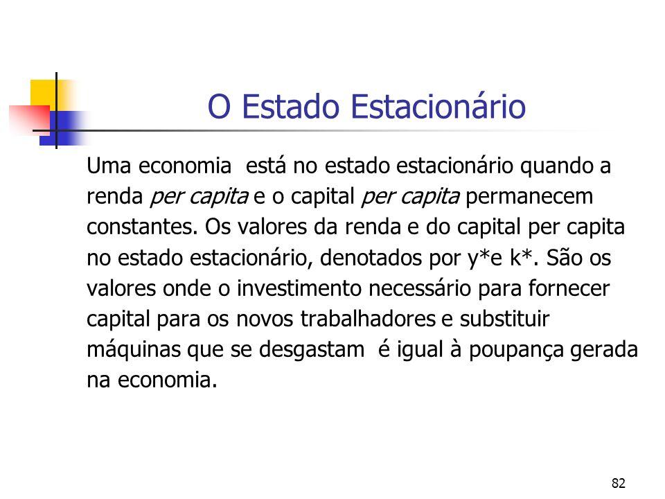 82 O Estado Estacionário Uma economia está no estado estacionário quando a renda per capita e o capital per capita permanecem constantes. Os valores d