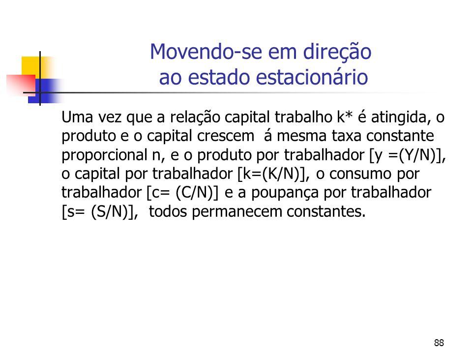88 Movendo-se em direção ao estado estacionário Uma vez que a relação capital trabalho k* é atingida, o produto e o capital crescem á mesma taxa const