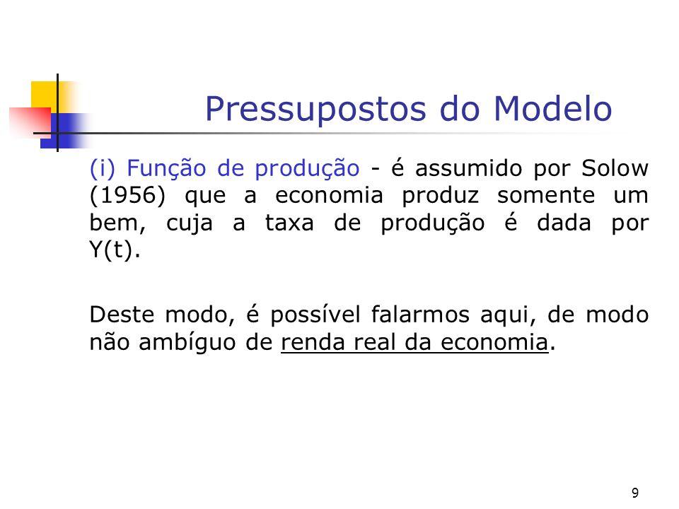 9 Pressupostos do Modelo (i) Função de produção - é assumido por Solow (1956) que a economia produz somente um bem, cuja a taxa de produção é dada por
