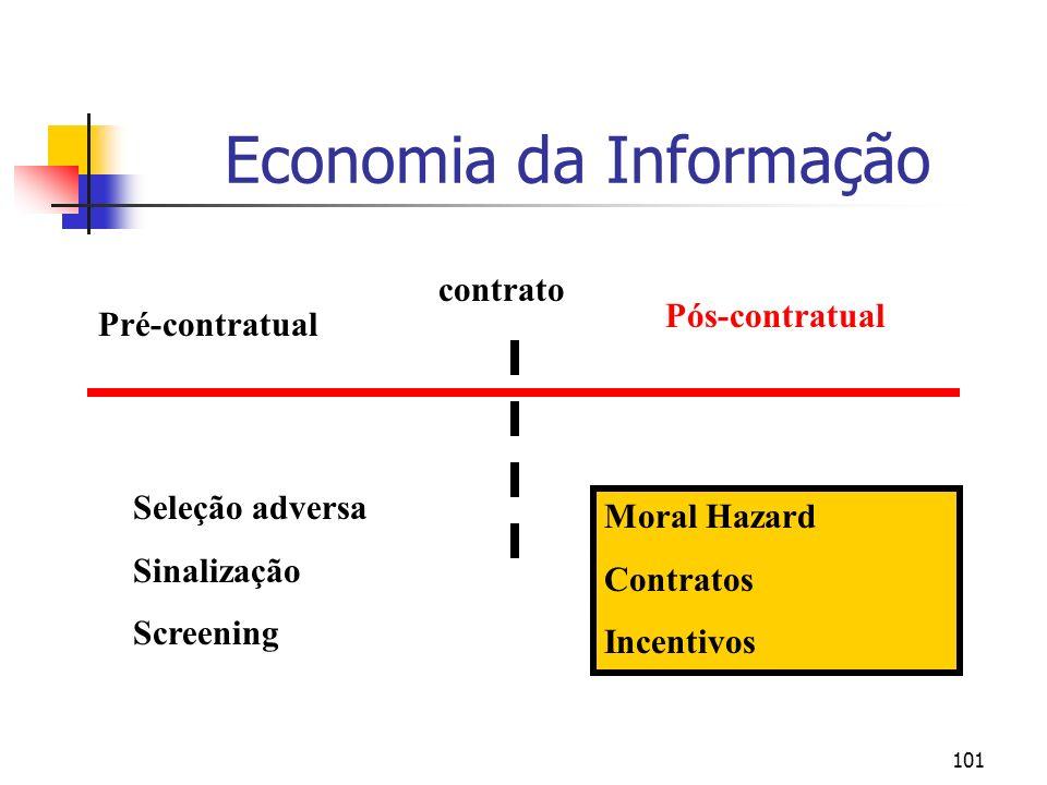 101 Economia da Informação Seleção adversa Sinalização Screening Moral Hazard Contratos Incentivos contrato Pré-contratual Pós-contratual