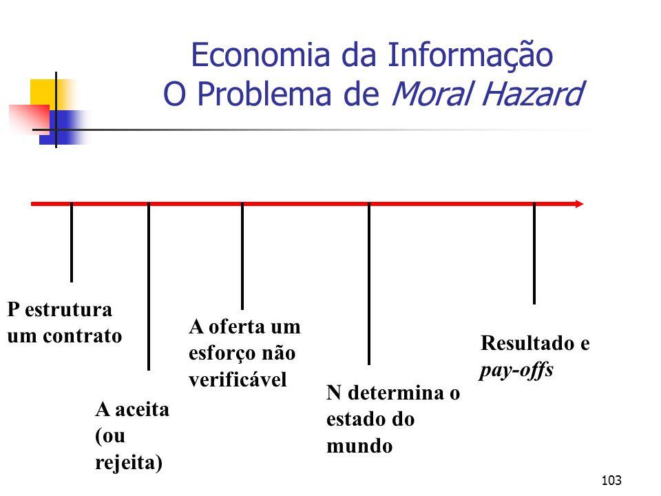 103 Economia da Informação O Problema de Moral Hazard P estrutura um contrato A aceita (ou rejeita) A oferta um esforço não verificável N determina o
