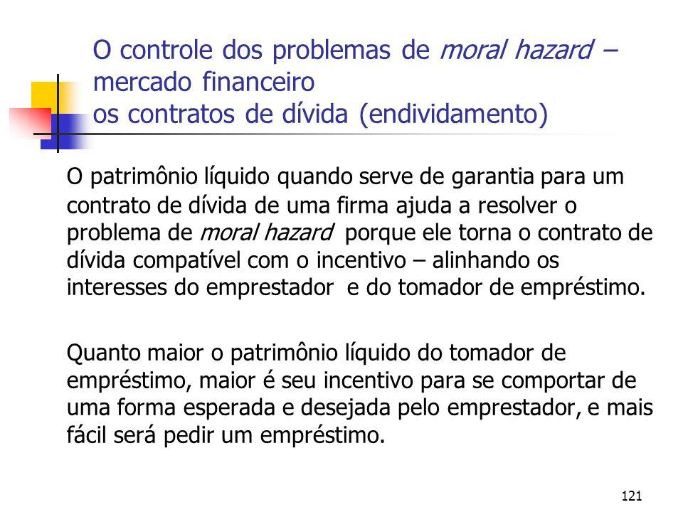 121 O controle dos problemas de moral hazard – mercado financeiro os contratos de dívida (endividamento) O patrimônio líquido quando serve de garantia