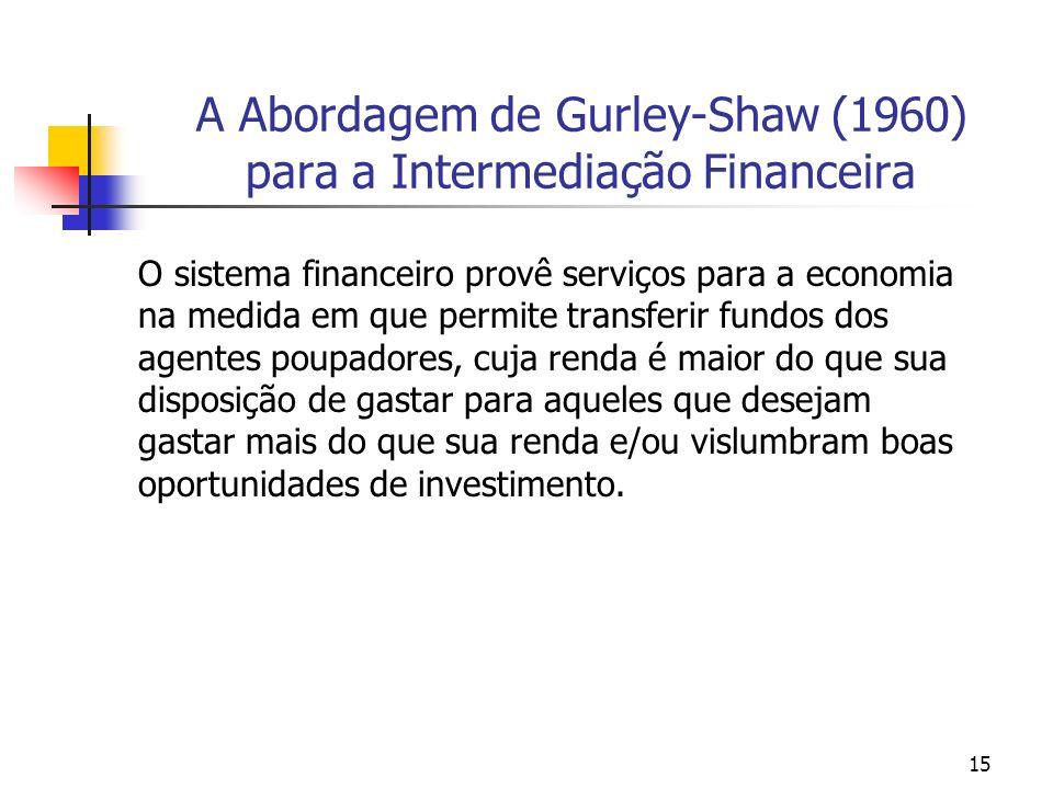 15 A Abordagem de Gurley-Shaw (1960) para a Intermediação Financeira O sistema financeiro provê serviços para a economia na medida em que permite tran