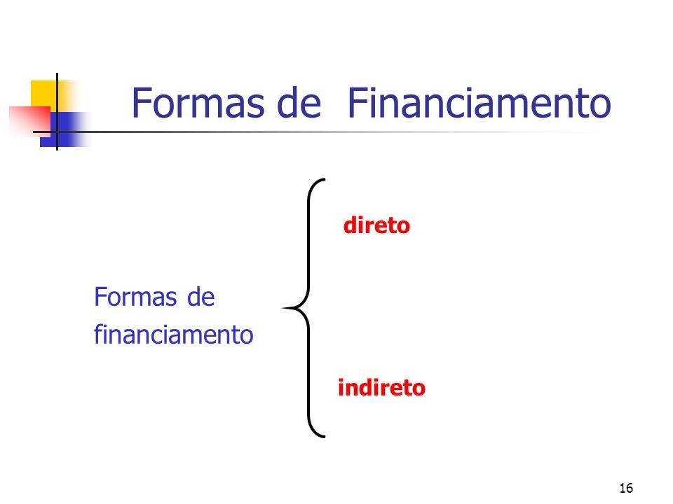 16 Formas de Financiamento Formas de financiamento direto indireto