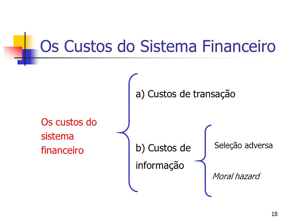 18 Os Custos do Sistema Financeiro Os custos do sistema financeiro a) Custos de transação b) Custos de informação Seleção adversa Moral hazard