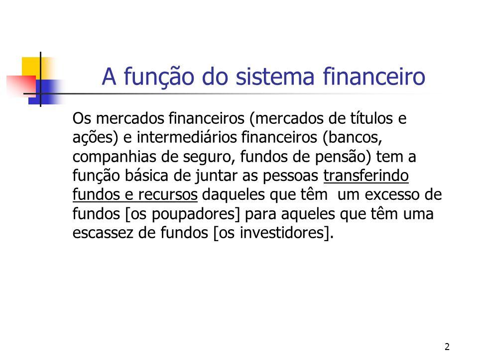 2 A função do sistema financeiro Os mercados financeiros (mercados de títulos e ações) e intermediários financeiros (bancos, companhias de seguro, fun