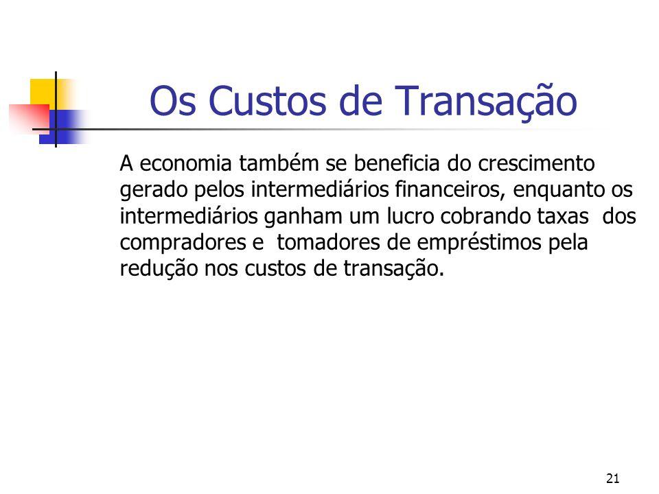 21 Os Custos de Transação A economia também se beneficia do crescimento gerado pelos intermediários financeiros, enquanto os intermediários ganham um