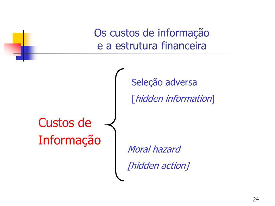 24 Os custos de informação e a estrutura financeira Custos de Informação Seleção adversa [hidden information] Moral hazard [hidden action]