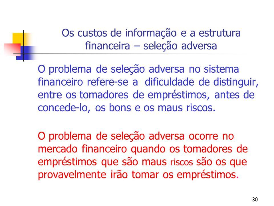30 Os custos de informação e a estrutura financeira – seleção adversa O problema de seleção adversa no sistema financeiro refere-se a dificuldade de d