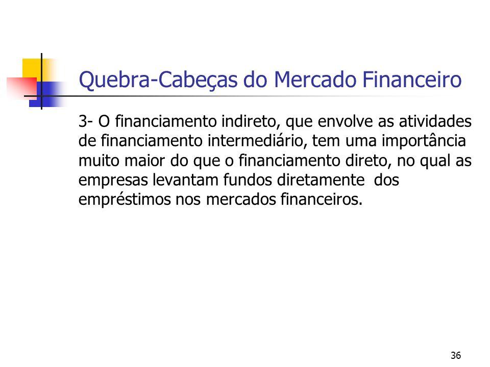 36 Quebra-Cabeças do Mercado Financeiro 3- O financiamento indireto, que envolve as atividades de financiamento intermediário, tem uma importância mui