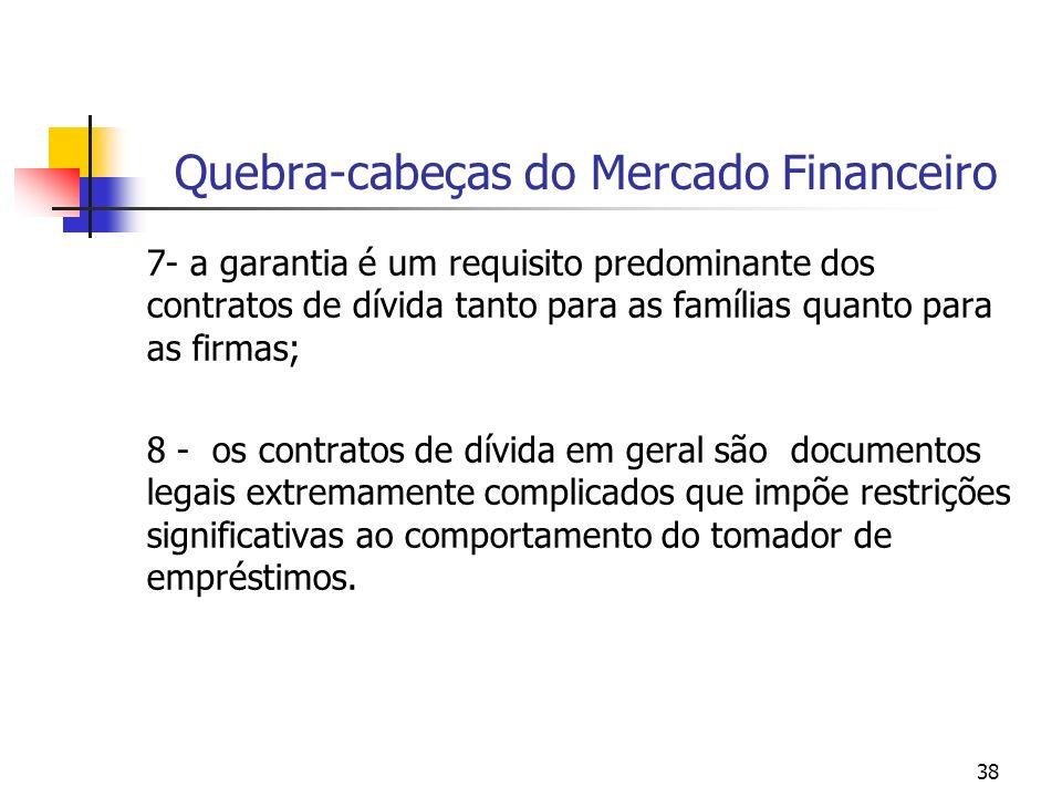 38 Quebra-cabeças do Mercado Financeiro 7- a garantia é um requisito predominante dos contratos de dívida tanto para as famílias quanto para as firmas