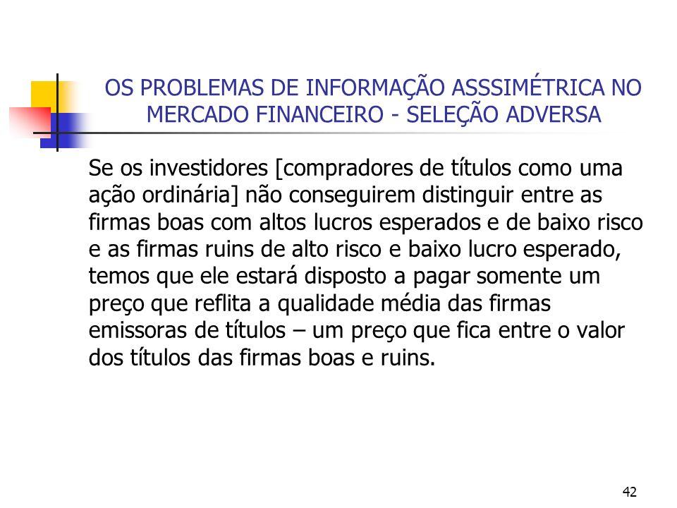 42 OS PROBLEMAS DE INFORMAÇÃO ASSSIMÉTRICA NO MERCADO FINANCEIRO - SELEÇÃO ADVERSA Se os investidores [compradores de títulos como uma ação ordinária]