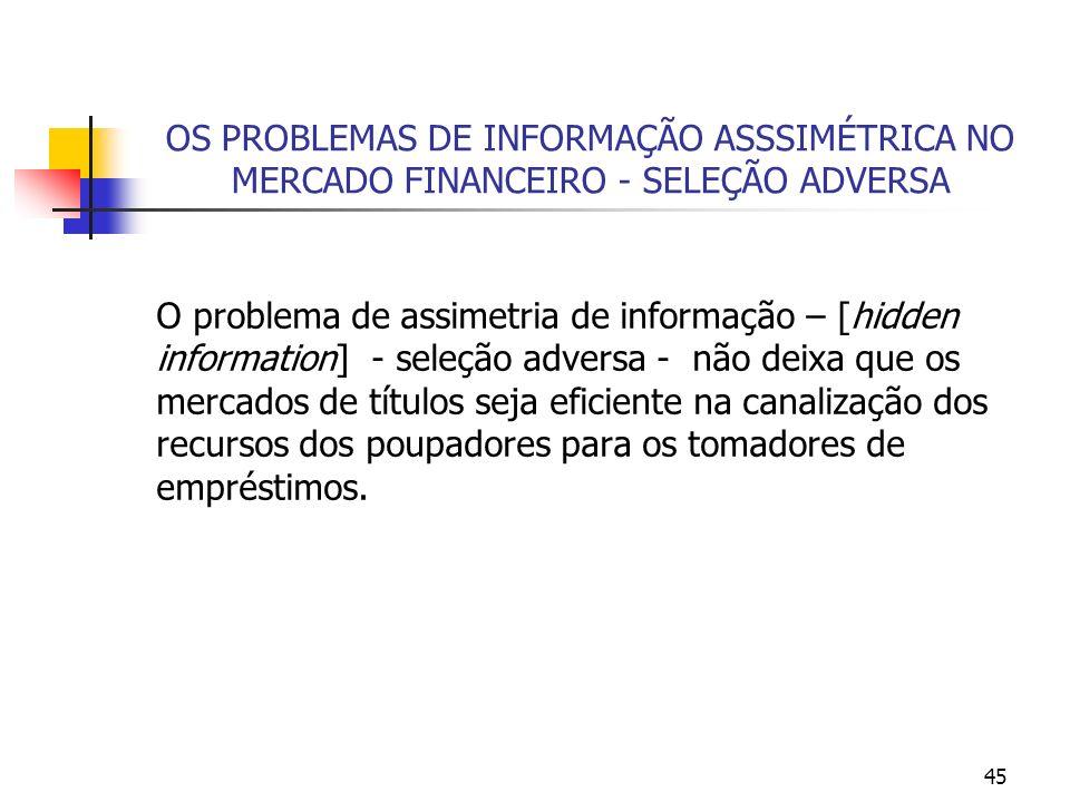 45 OS PROBLEMAS DE INFORMAÇÃO ASSSIMÉTRICA NO MERCADO FINANCEIRO - SELEÇÃO ADVERSA O problema de assimetria de informação – [hidden information] - sel