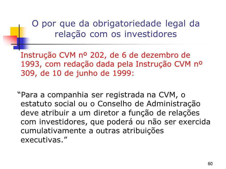 60 O por que da obrigatoriedade legal da relação com os investidores Instrução CVM nº 202, de 6 de dezembro de 1993, com redação dada pela Instrução C