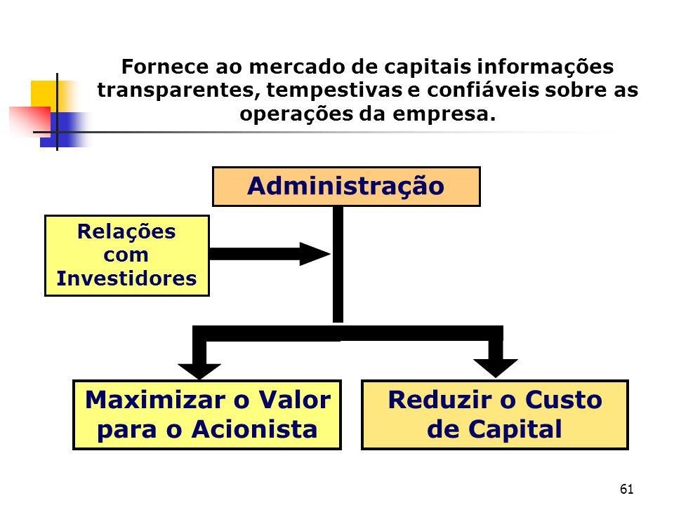 61 Administração Maximizar o Valor para o Acionista Relações com Investidores Fornece ao mercado de capitais informações transparentes, tempestivas e