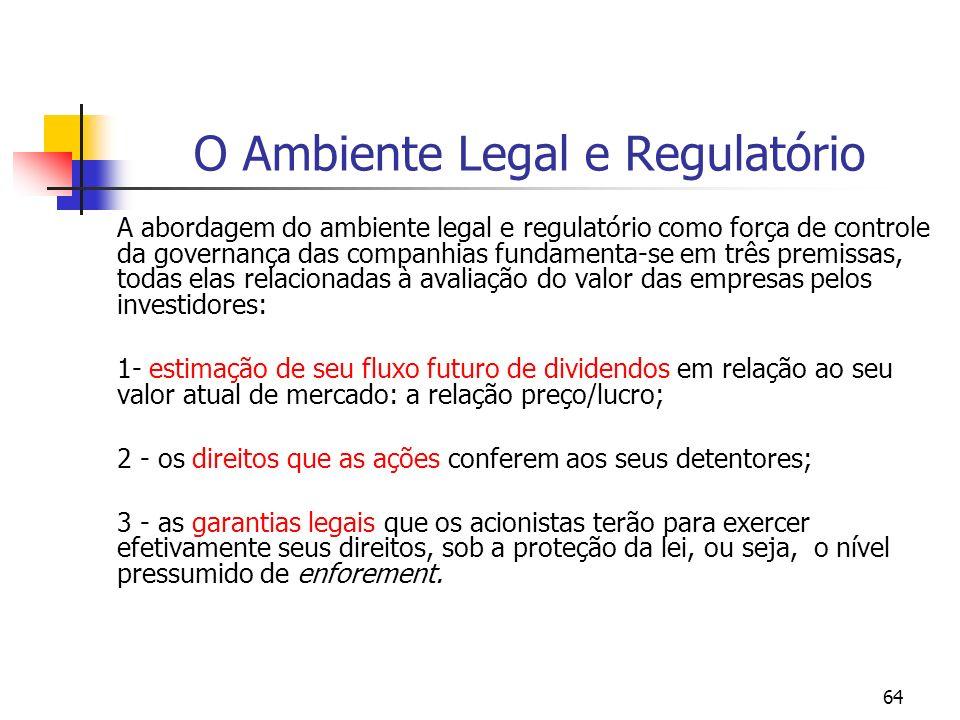64 O Ambiente Legal e Regulatório A abordagem do ambiente legal e regulatório como força de controle da governança das companhias fundamenta-se em trê