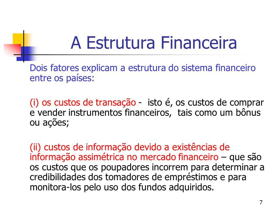 7 A Estrutura Financeira Dois fatores explicam a estrutura do sistema financeiro entre os países: (i) os custos de transação - isto é, os custos de co