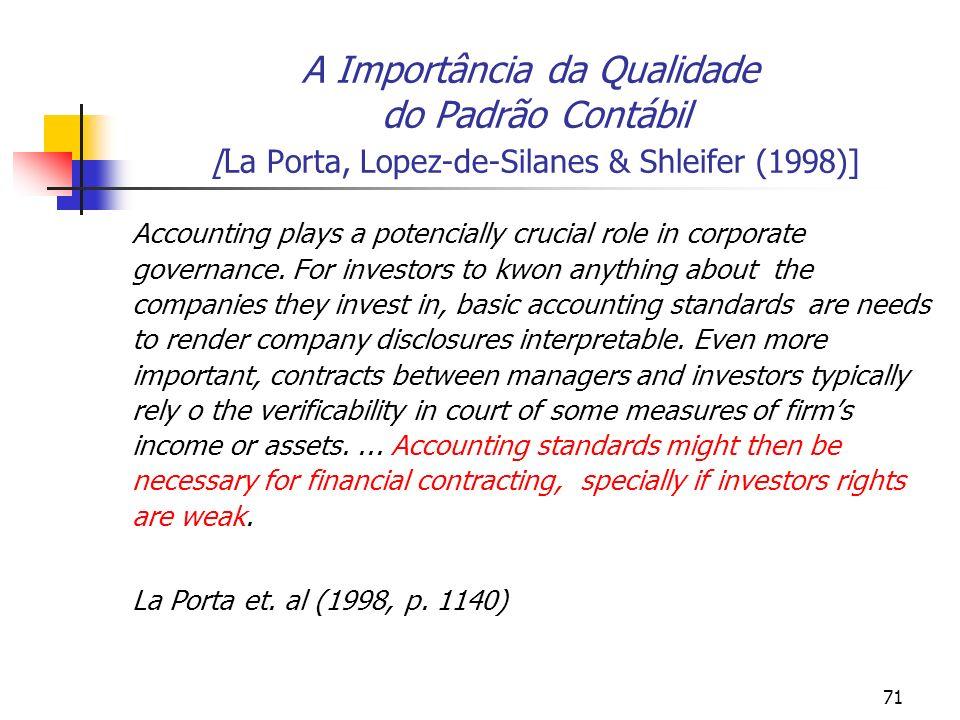 71 A Importância da Qualidade do Padrão Contábil [La Porta, Lopez-de-Silanes & Shleifer (1998)] Accounting plays a potencially crucial role in corpora