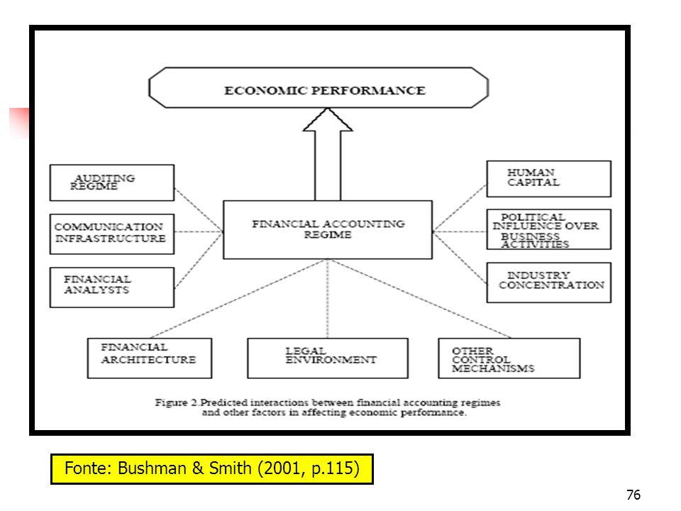 76 Fonte: Bushman & Smith (2001, p.115)