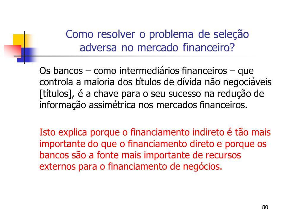 80 Como resolver o problema de seleção adversa no mercado financeiro? Os bancos – como intermediários financeiros – que controla a maioria dos títulos