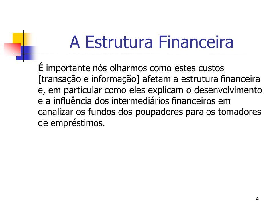 9 A Estrutura Financeira É importante nós olharmos como estes custos [transação e informação] afetam a estrutura financeira e, em particular como eles