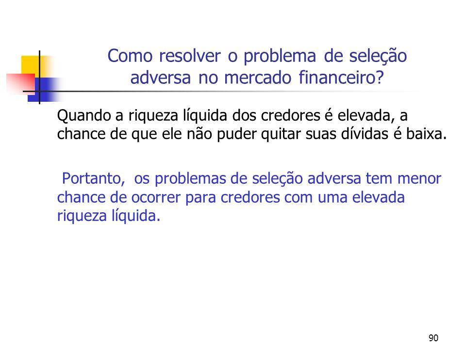 90 Como resolver o problema de seleção adversa no mercado financeiro? Quando a riqueza líquida dos credores é elevada, a chance de que ele não puder q