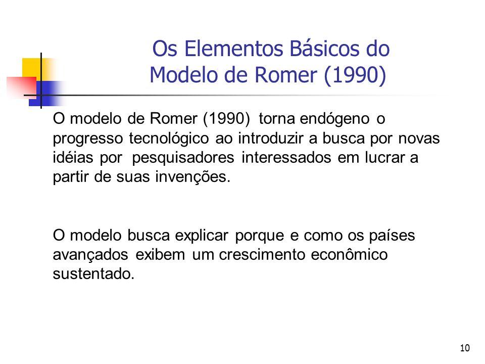 10 Os Elementos Básicos do Modelo de Romer (1990) O modelo de Romer (1990) torna endógeno o progresso tecnológico ao introduzir a busca por novas idéi