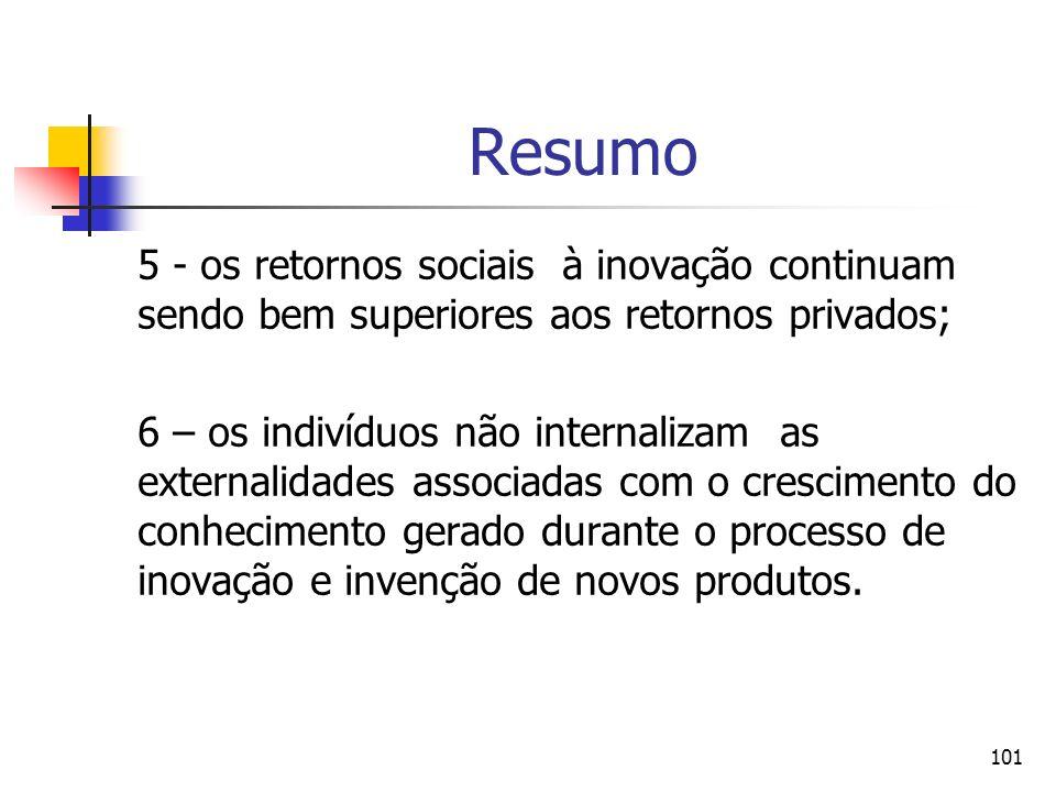 101 Resumo 5 - os retornos sociais à inovação continuam sendo bem superiores aos retornos privados; 6 – os indivíduos não internalizam as externalidad