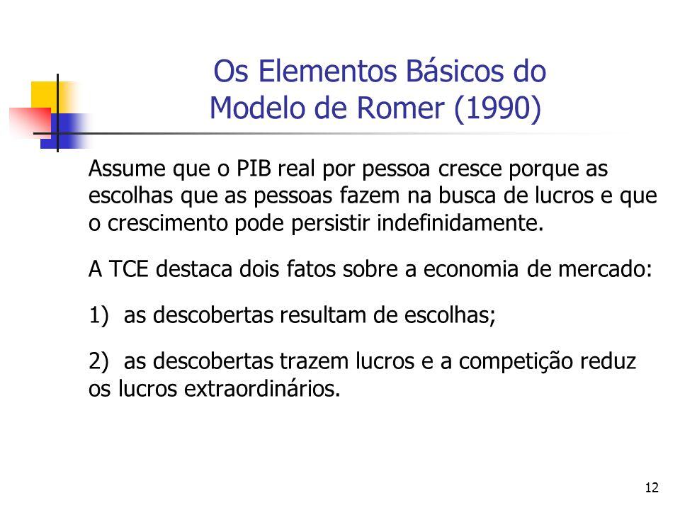 12 Os Elementos Básicos do Modelo de Romer (1990) Assume que o PIB real por pessoa cresce porque as escolhas que as pessoas fazem na busca de lucros e