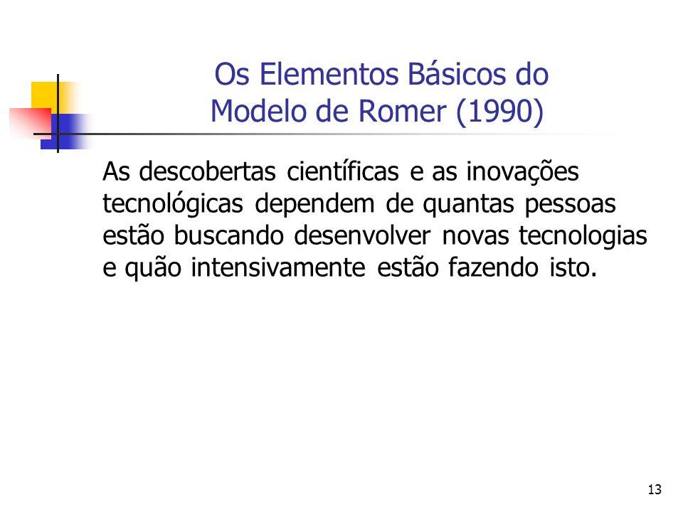 13 Os Elementos Básicos do Modelo de Romer (1990) As descobertas científicas e as inovações tecnológicas dependem de quantas pessoas estão buscando de