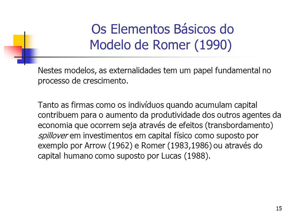 15 Os Elementos Básicos do Modelo de Romer (1990) Nestes modelos, as externalidades tem um papel fundamental no processo de crescimento. Tanto as firm