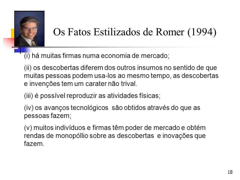 18 Os Fatos Estilizados de Romer (1994) (i) há muitas firmas numa economia de mercado; (ii) os descobertas diferem dos outros insumos no sentido de qu
