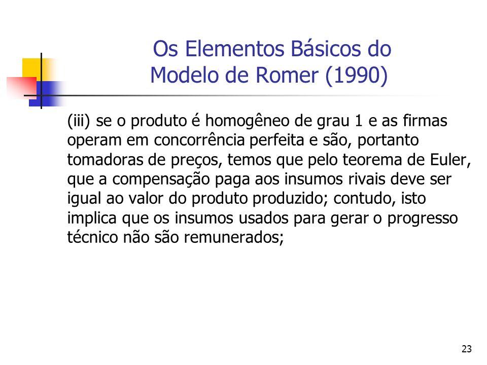 23 Os Elementos Básicos do Modelo de Romer (1990) (iii) se o produto é homogêneo de grau 1 e as firmas operam em concorrência perfeita e são, portanto